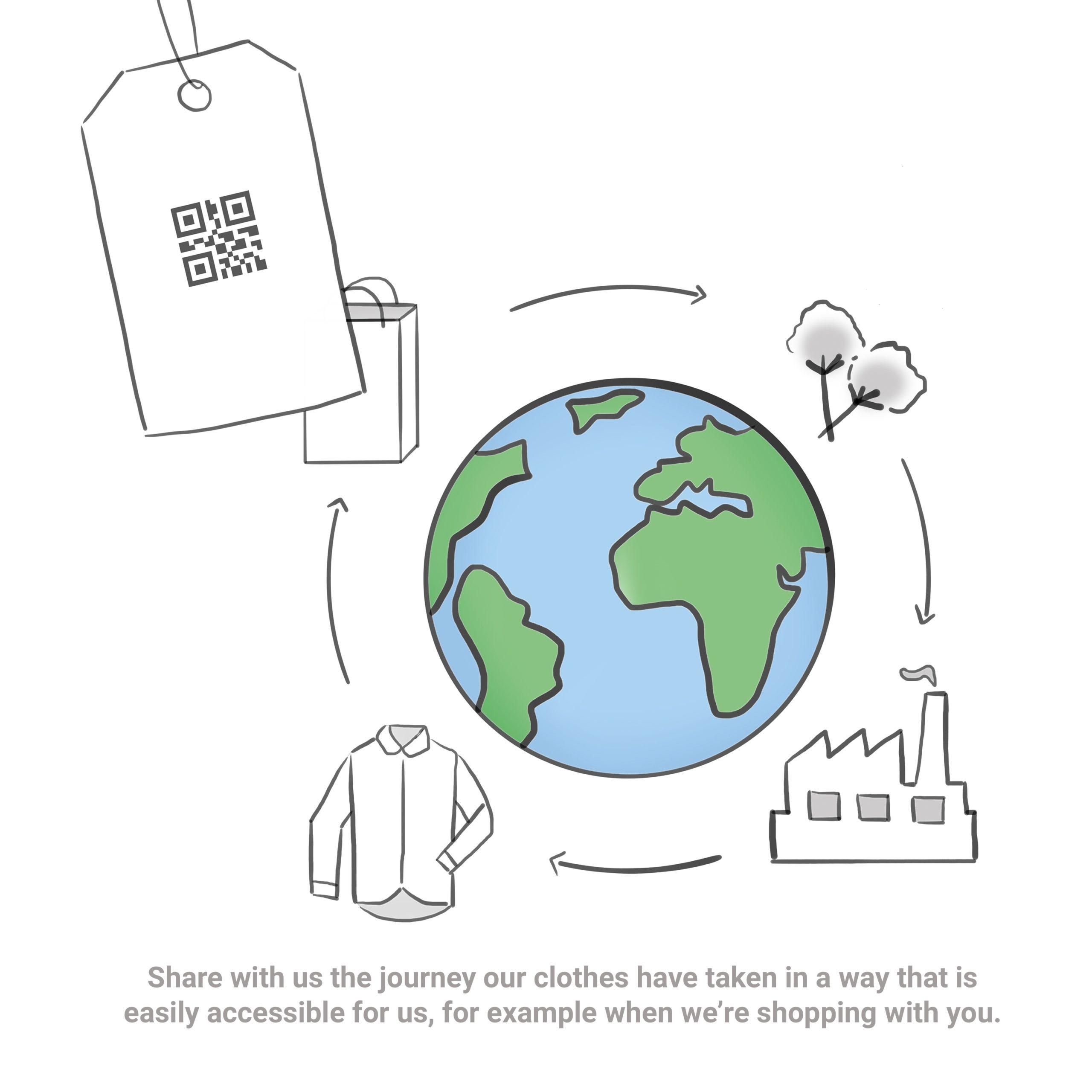 Fashion-transparency-manifest-LR