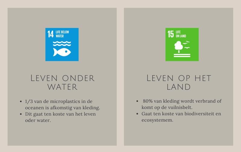 SDG14-SDG15-mode