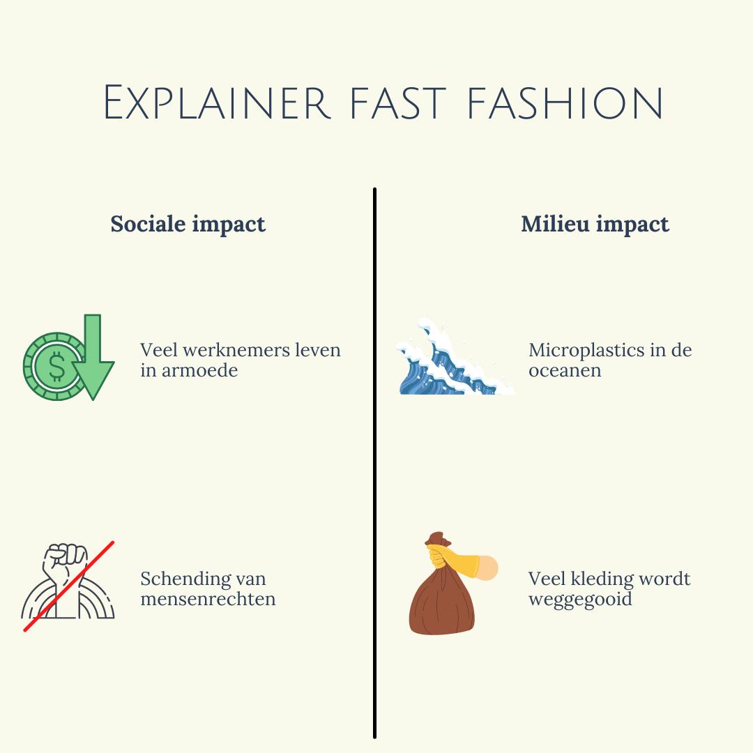 Uitleg-fast-fashion